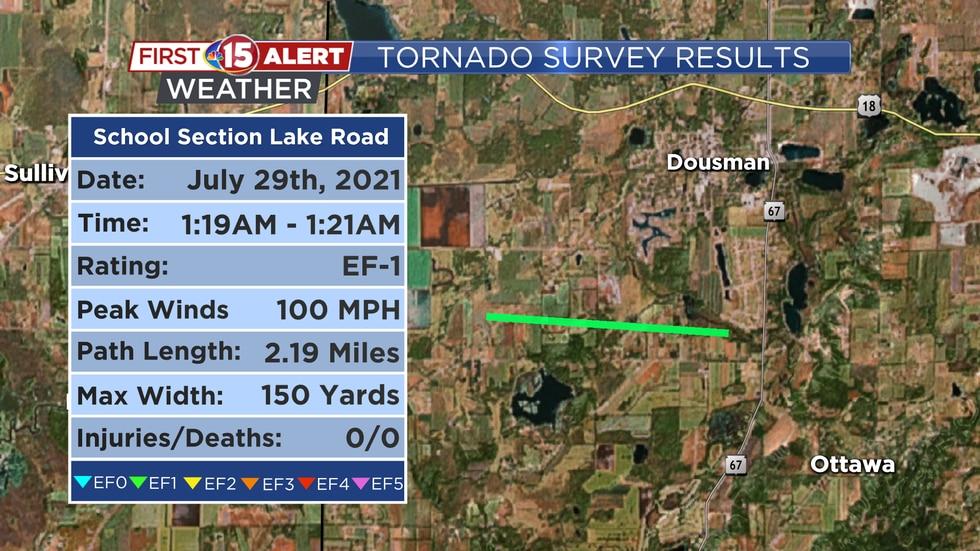 Tornado Survey Results - School Section Lake Road Tornado 7/29/2021
