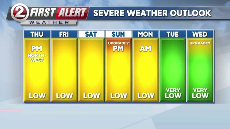 First Alert Forecast: Some suns and storms for Thursday