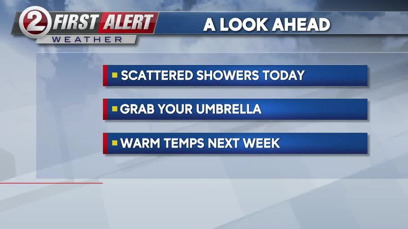 Our next weathermaker has arrived and will bring scattered showers to the area!