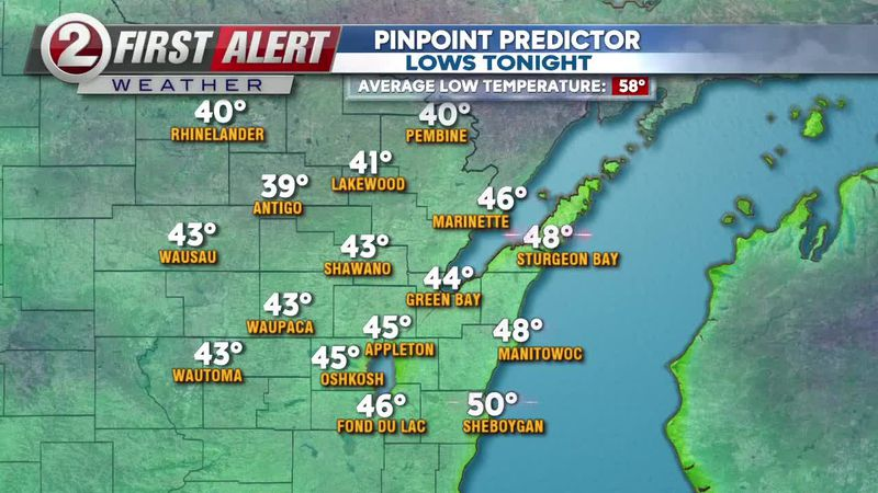 First Alert Forecast: Temperatures continue to be below average, humidity stays low