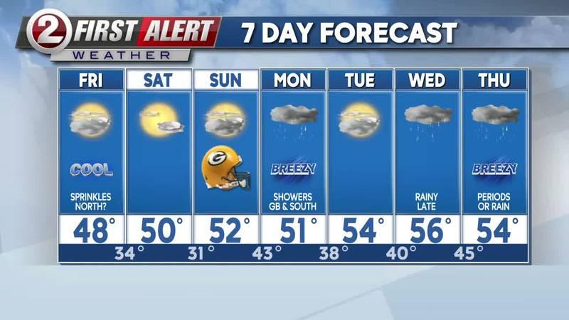October 22 mid-morning forecast