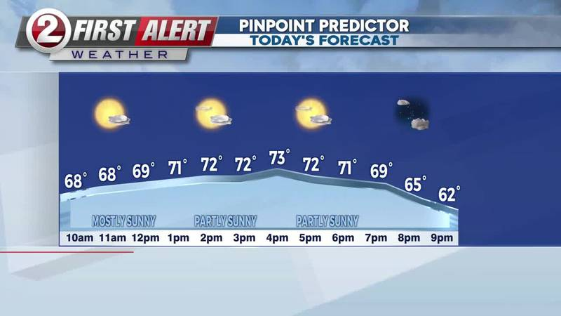 A nice day with seasonably cool temperatures!
