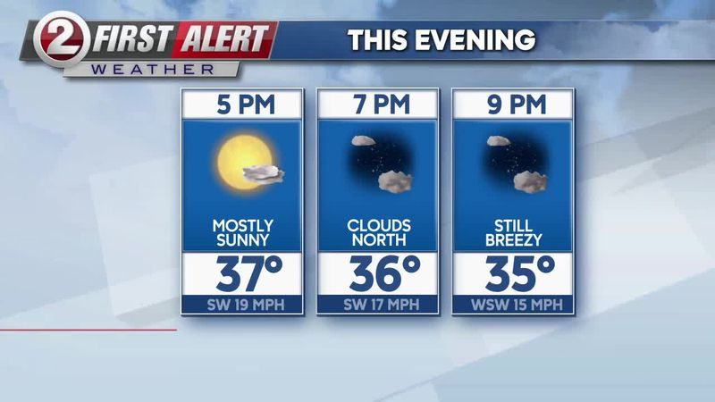 First Alert Forecast:  Windy conditions continue this evening, clouds move in tonight