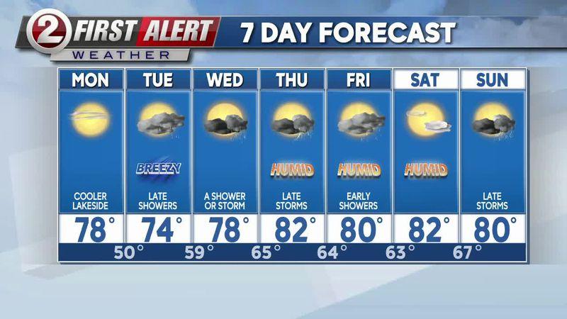 May  17 mid morning forecast