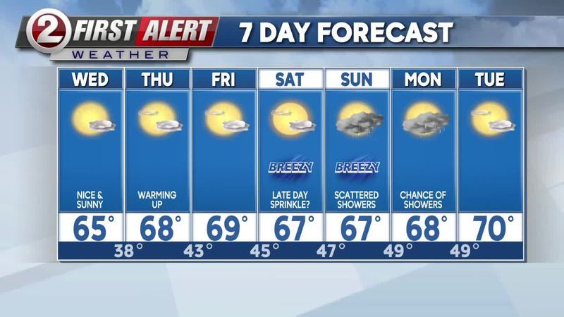 First Alert Weather 7-day forecast