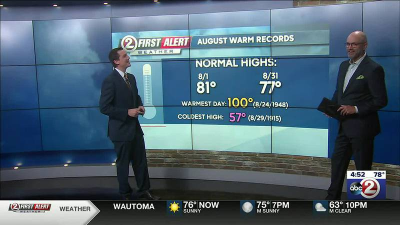 3 Brilliant minutes: A preview of August weather