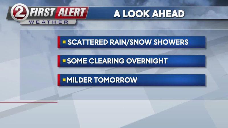 April 21 Noon Forecast