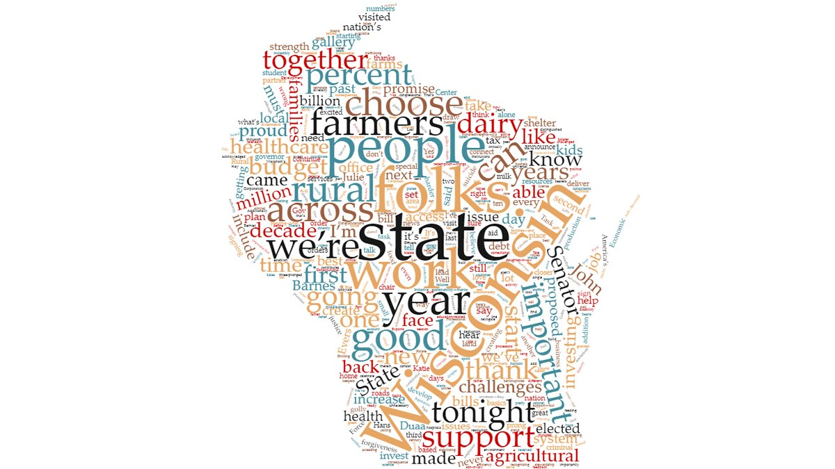 Word cloud of Gov. Tony Evers' 2020 State of the State address. Size indicates the frequency of...