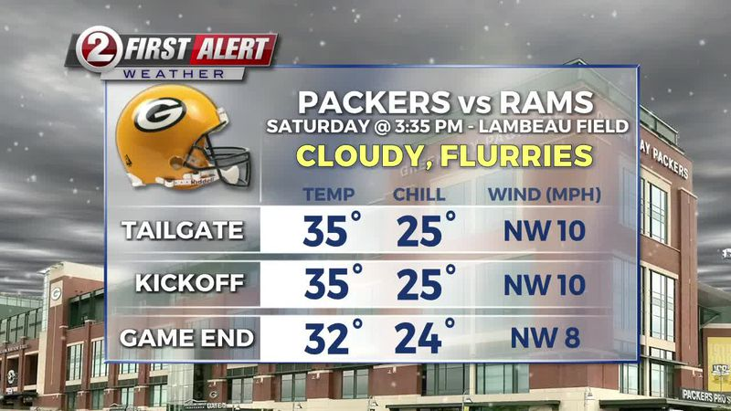 First Alert Forecast: A look at your Packers game day forecast