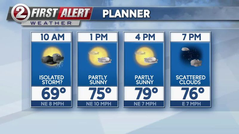 Scattered morning showers give way to partly sunny skies this afternoon!