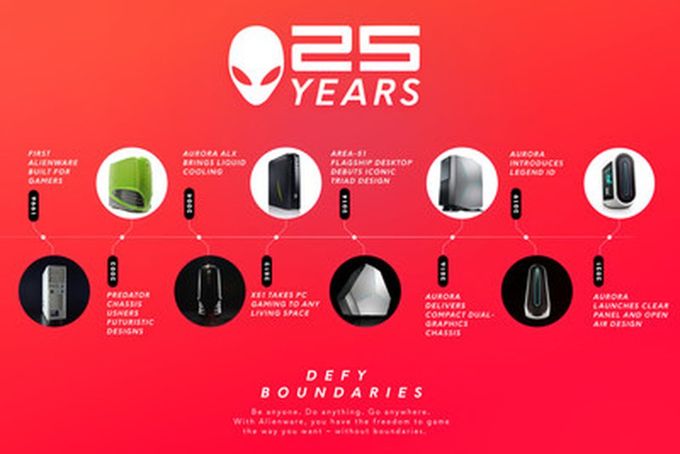 Look back on some of Alienware's biggest milestones over its rich 25-year history.