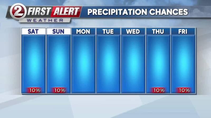 First Alert Weather precipitation forecast