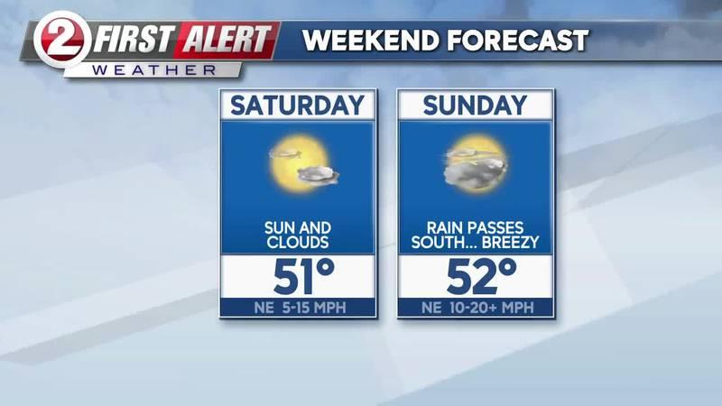 First Alert Weather weekend forecast