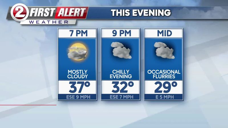 First Alert Forecast: Cloudy and chilly evening ahead, some flurries possible