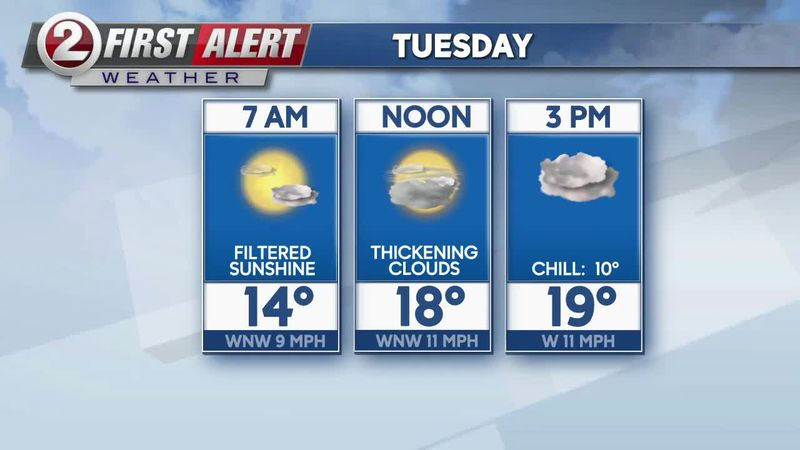 First Alert Forecast: Temperature drop Tuesday, sun early in the day