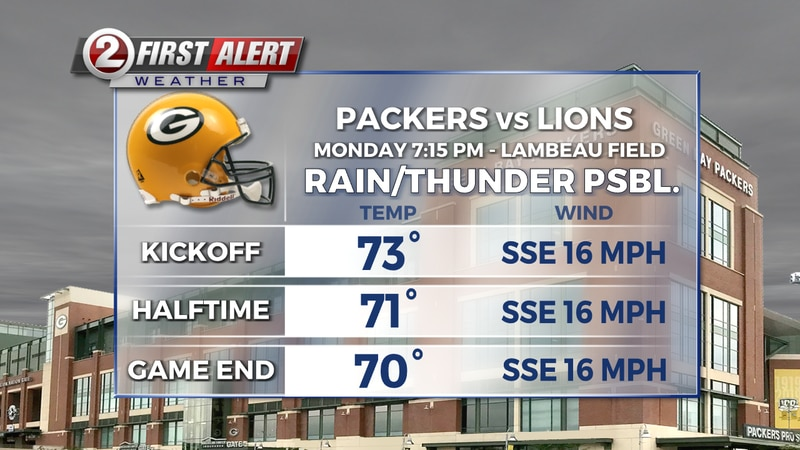 PACKERS GAME FORECAST