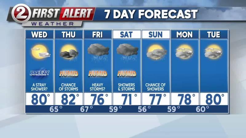 June 23 mid morning forecast