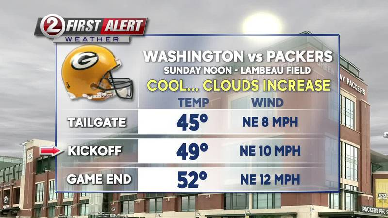 Clouds will thicken during the Packers game Sunday!