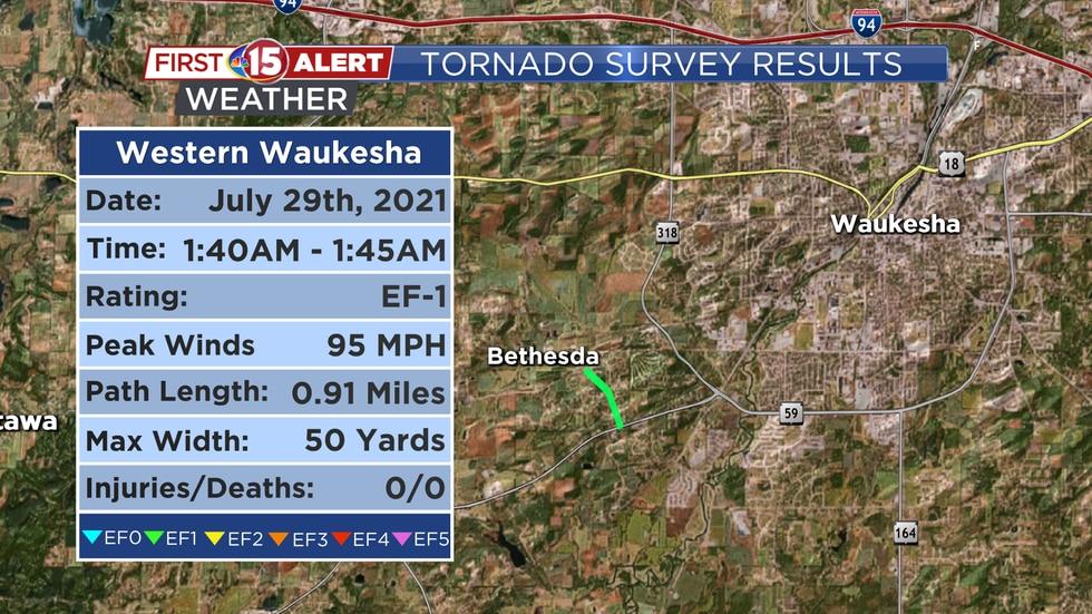 Tornado Survey Results - Western Waukesha Tornado 7/29/2021