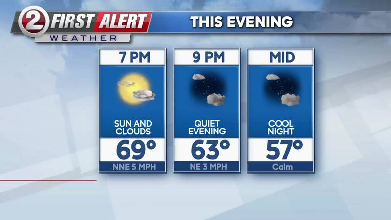 First Alert Forecast: Cool and quiet evening ahead