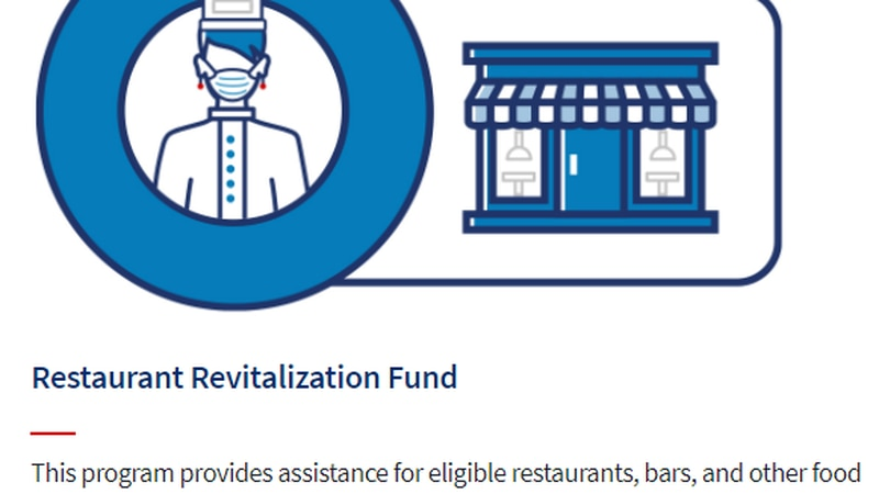 U.S. Small Business Administration accepting applications for Restaurant Revitalization Fund