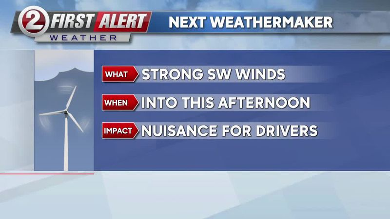FIRST ALERT FORECAST: Strong wind