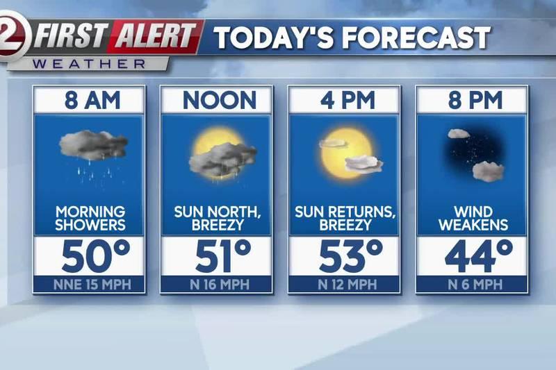 October 21 morning forecast