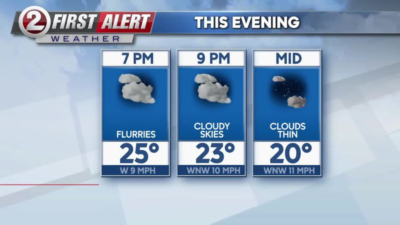 First Alert Forecast: Flurries and clouds this evening, clouds thin overnight